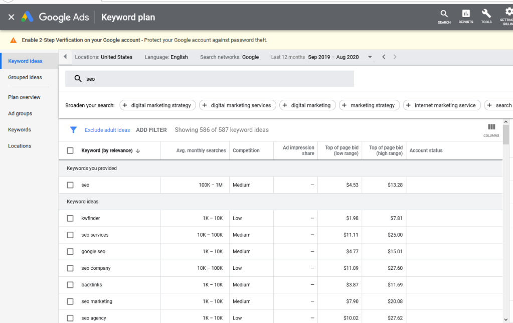 Google Keyword Planner screenshot for the Keyword SEO